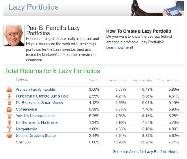8 Lazy Set and Forget Portfolios
