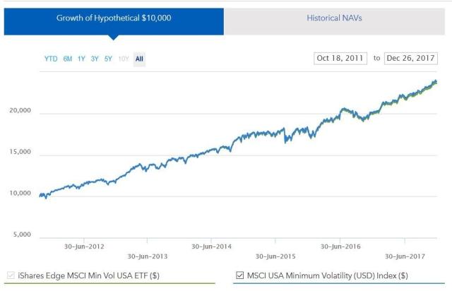 low-volitility-fund.jpg